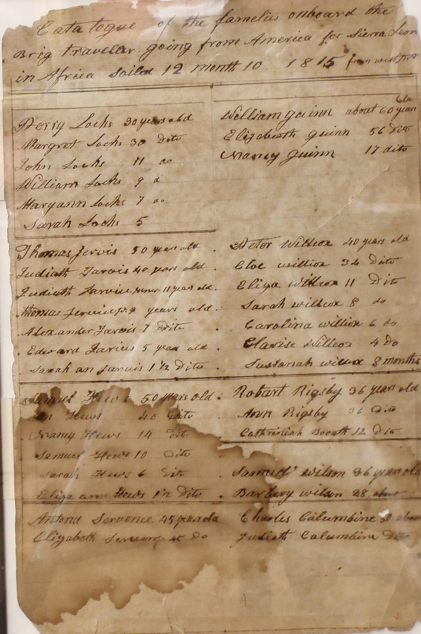 Catalog of families onboard Traveller, 10 Dec. 1815 (Cuffe P